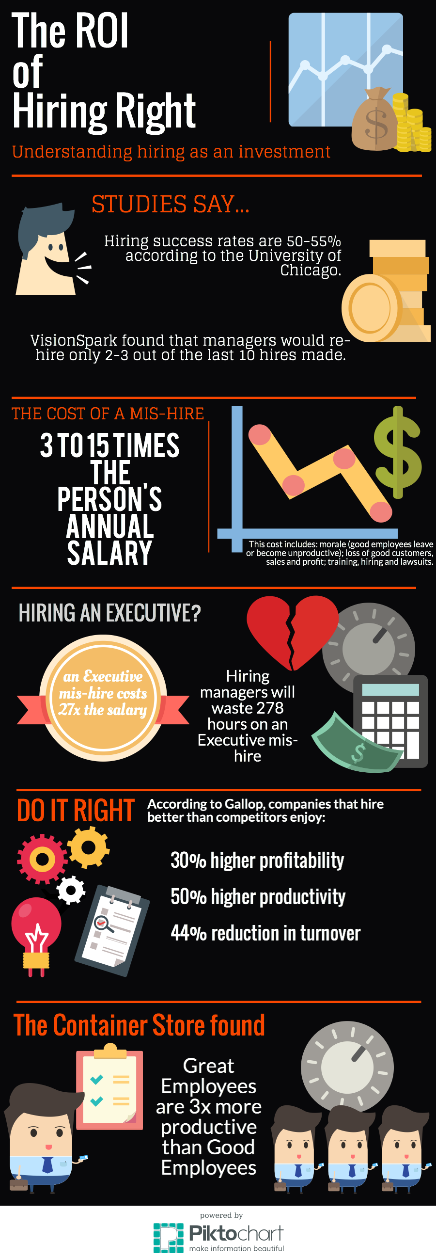 ROI-of-Hiring-Right1