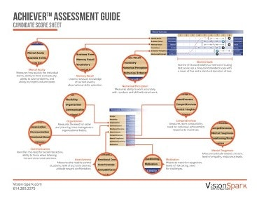 Achiever Assessment Guide